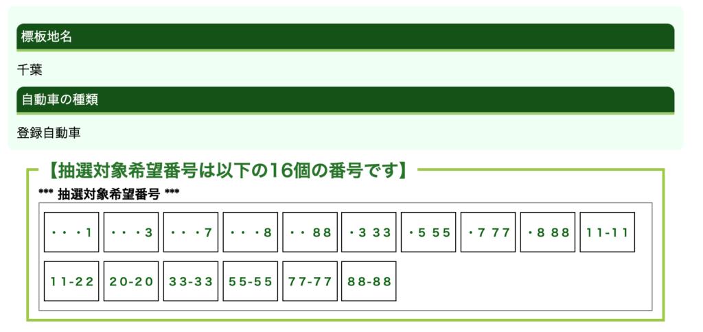 千葉ナンバーの抽選対象希望番号